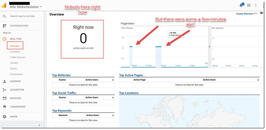 Google Analytics Real-Time Users
